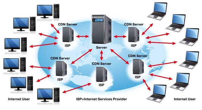 ما هو CDN؟