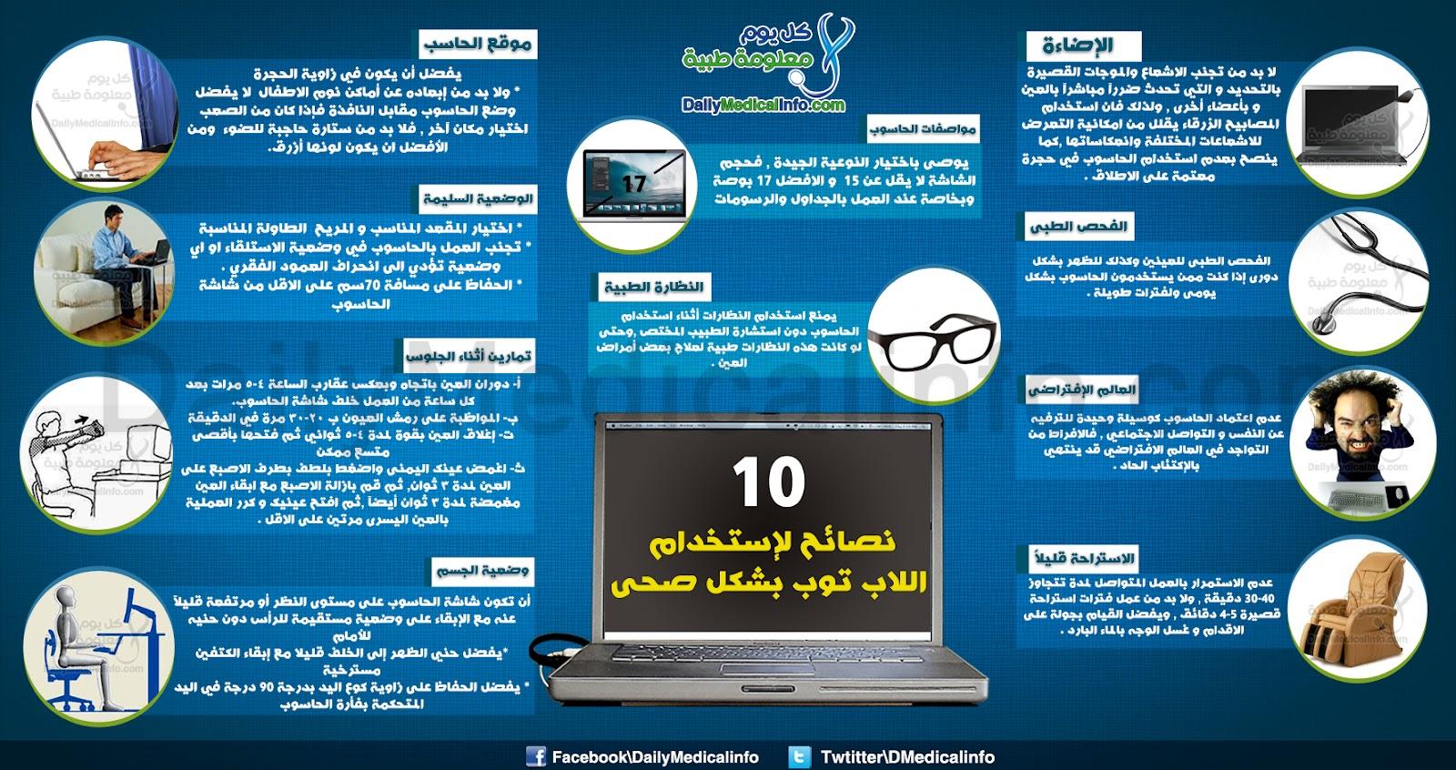 حماية الحاسب الشخصي او اللاب توب العامل بنظام التشغيل ويندوز من الإصابة بالبرمجيات الخبيثة