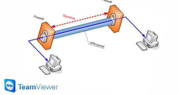 : VPN مجاني باستخدام برنامج الـ Team Viewer