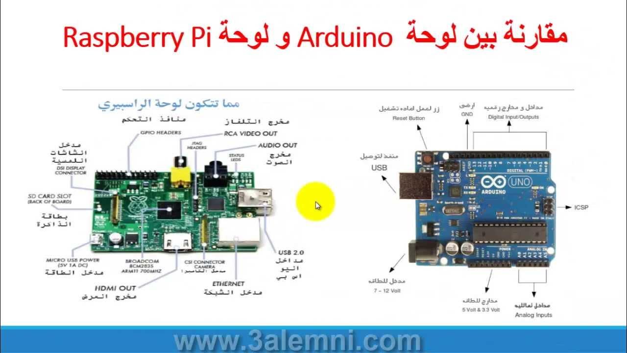 كل ما تريد معرفتة من الراسبيري باي – Raspberry Pi  و  اردوينو  Arduino